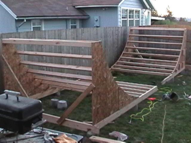Backyard Snowboard Ramp new mini-ramp page